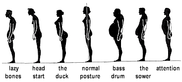 Which Posture Do I Most Closely Resemble?